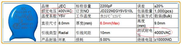安规电容的额定电压与最大持续电压有什么区别1.jpg