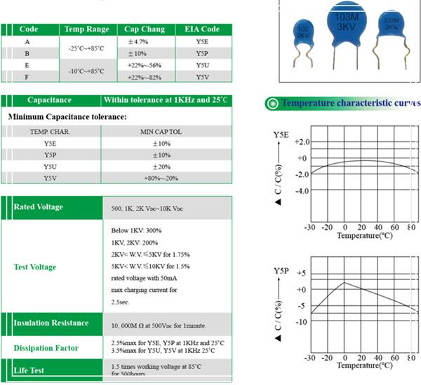 瓷片电容耐压值,额定电压,击穿电压之间的不同1.jpg