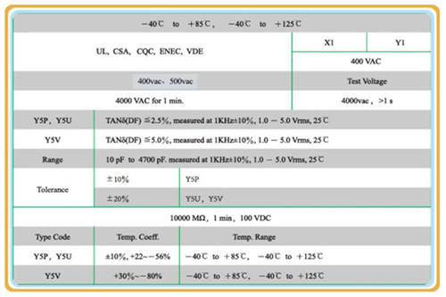 陶瓷电容不同材质使用要求2.jpg